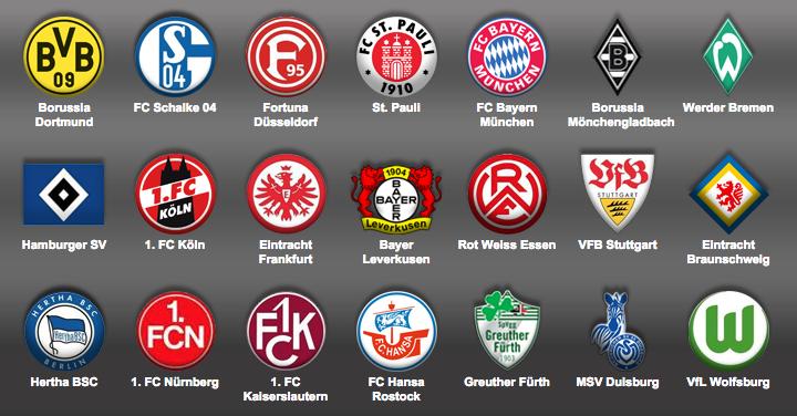 Bundesligatrikots bequem online bestellen