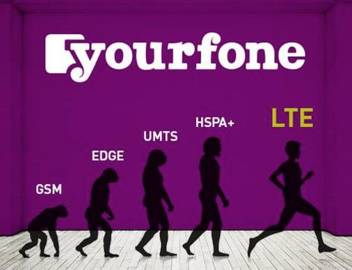 Umfassender Yourfone Service